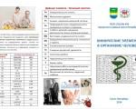Джура Яна-Буклет про химические элементы