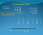 Соколов Михаил-сложение чисел