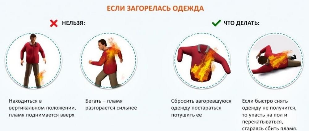 2 горит одежда