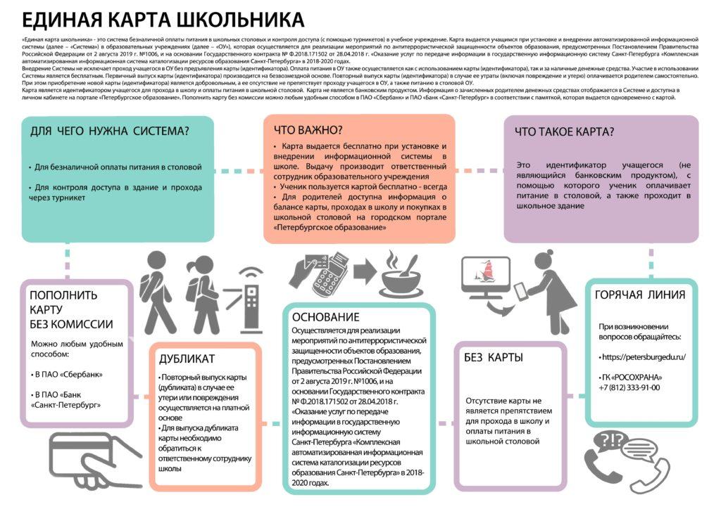 Плакат Единая карта школьника